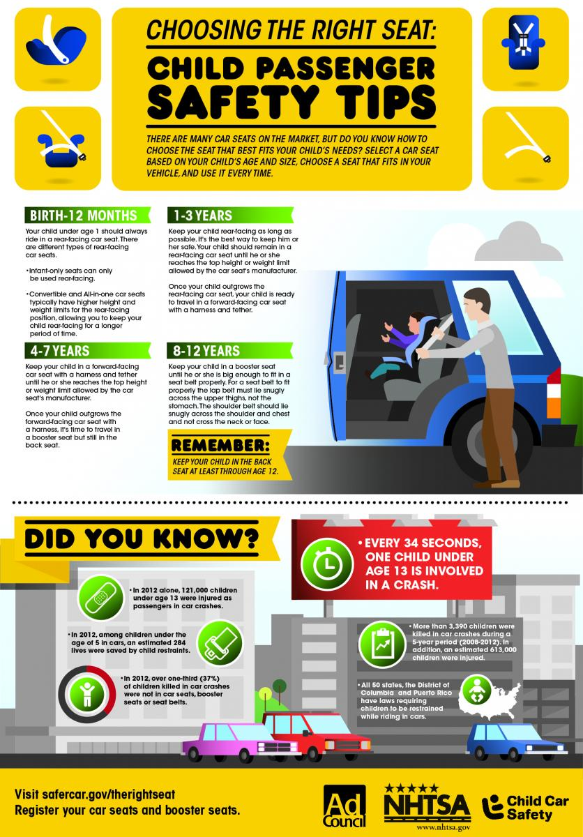 Child Passenger Safety Tips Car Seat Checklist